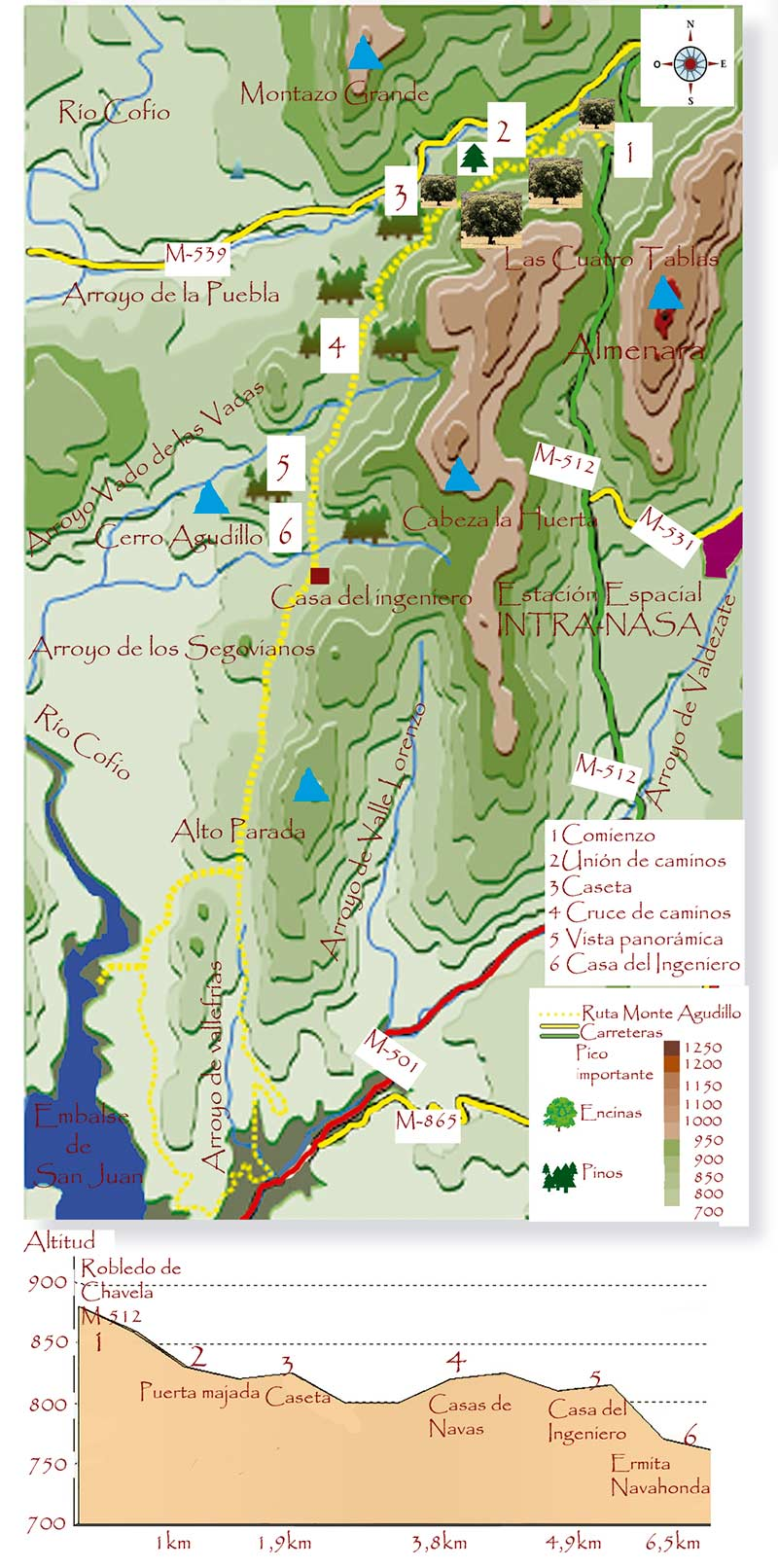 plano de ruta del Camino de Monte Agudillo
