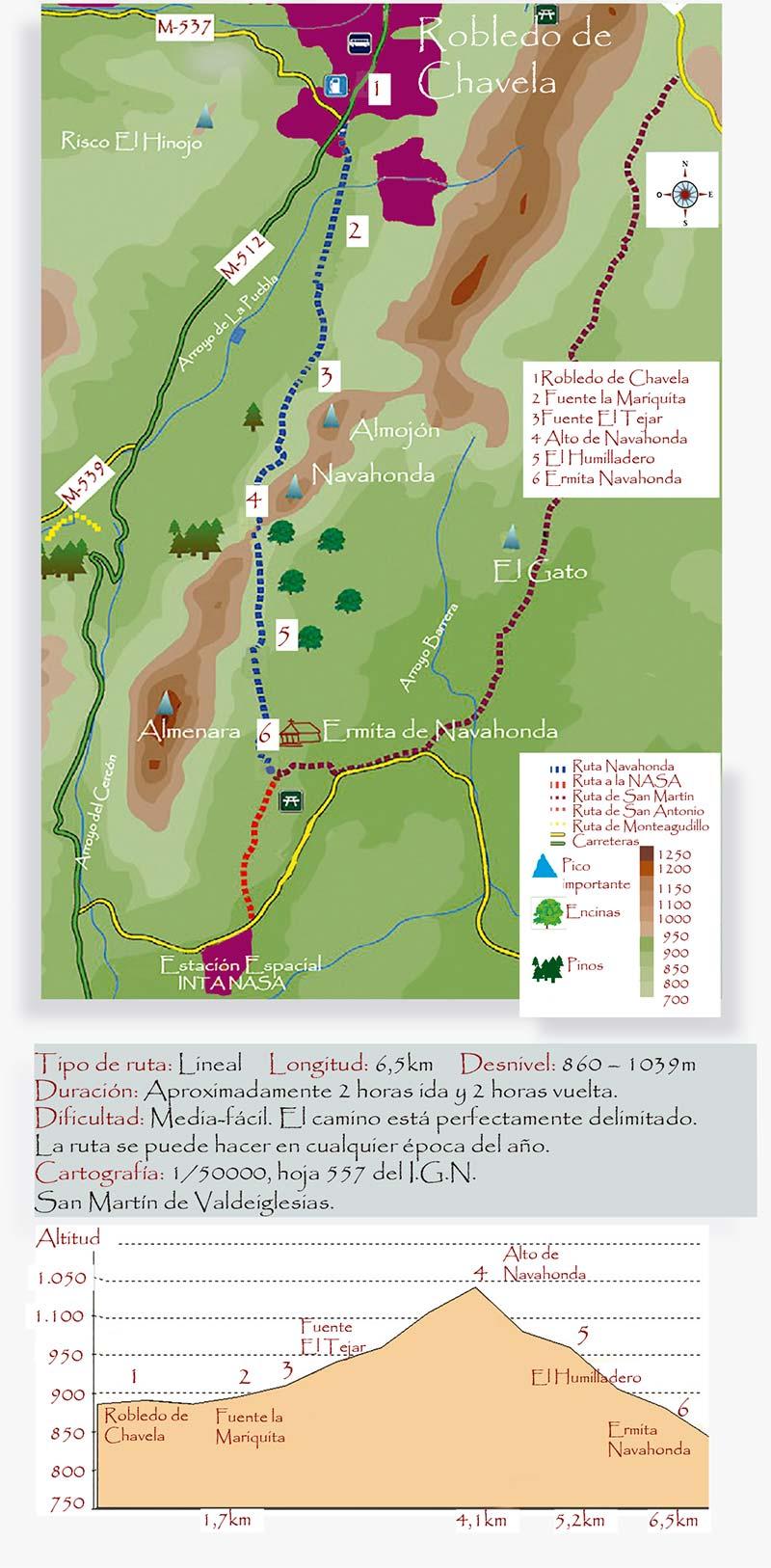 Ruta Camino de Navahonda