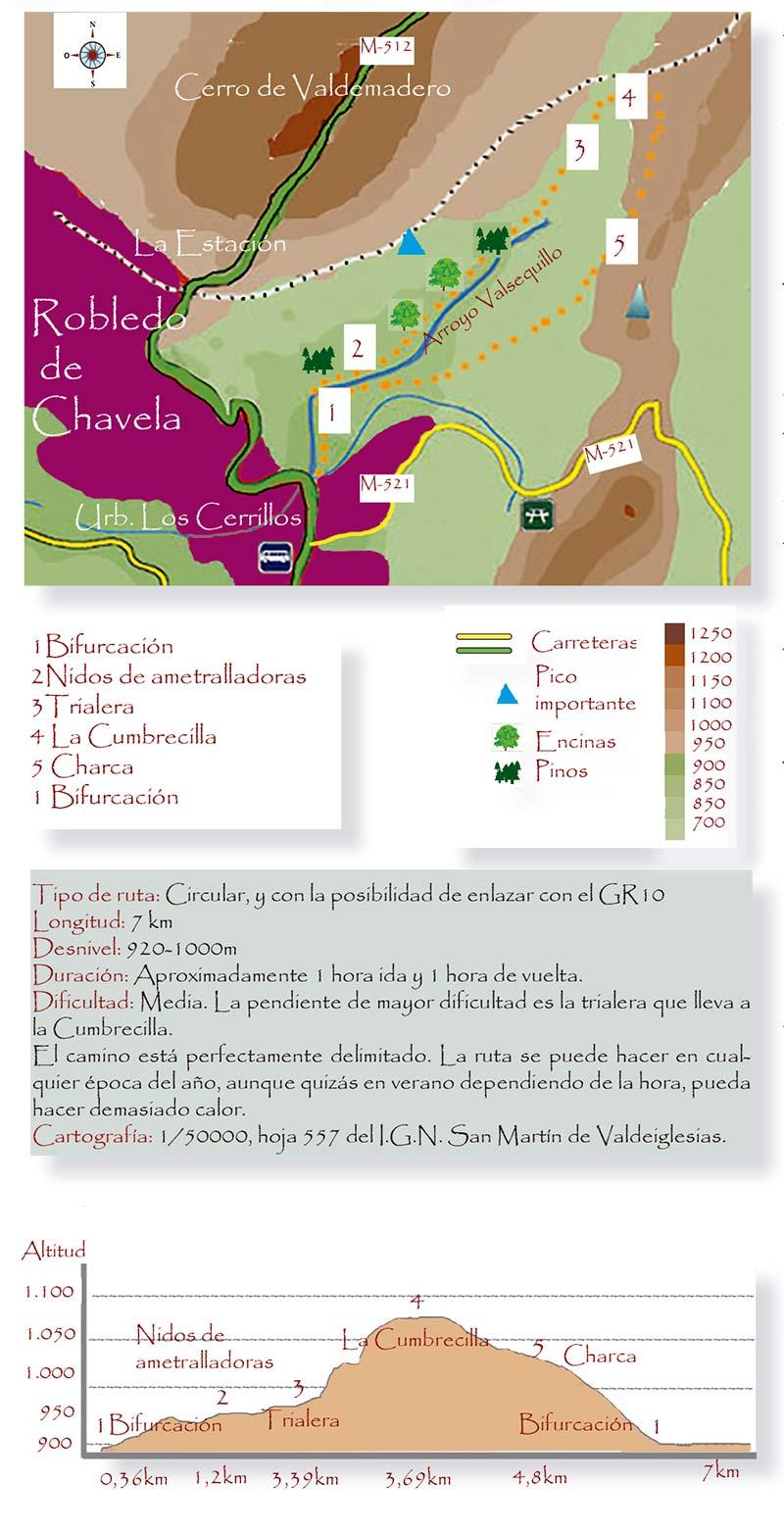 Ruta Camino de San Lorenzo